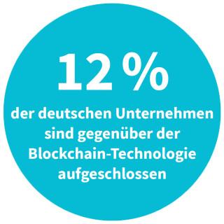 Deutsche Unternehmen, die der Blockchain gegenüber aufgeschlossen sind