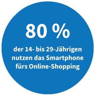 Shoppng per Smartphone