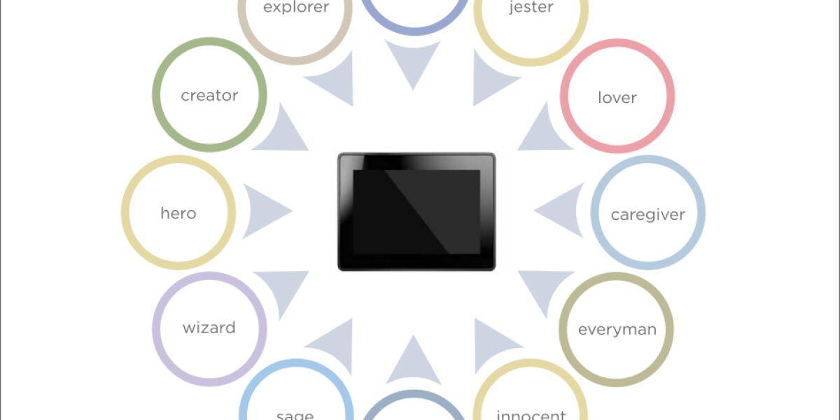 Microsoft Advertising untersucht die Nutzer und deren Bildschirme