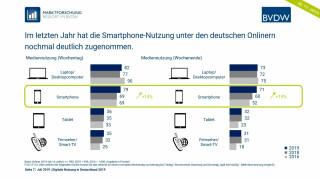 BVDW-Smartphone