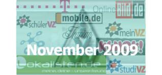 IVW November 2009