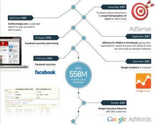 Online-Werbung2