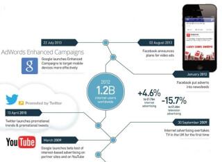 Online-Werbung3