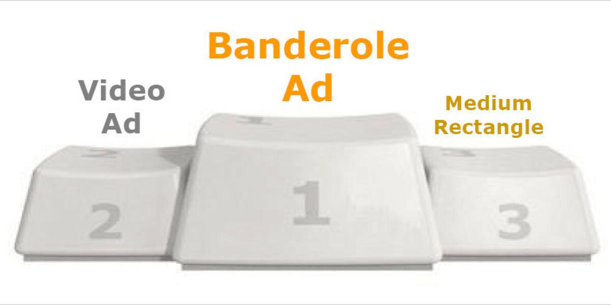 Innovativ und beliebt: Banderole-Ad