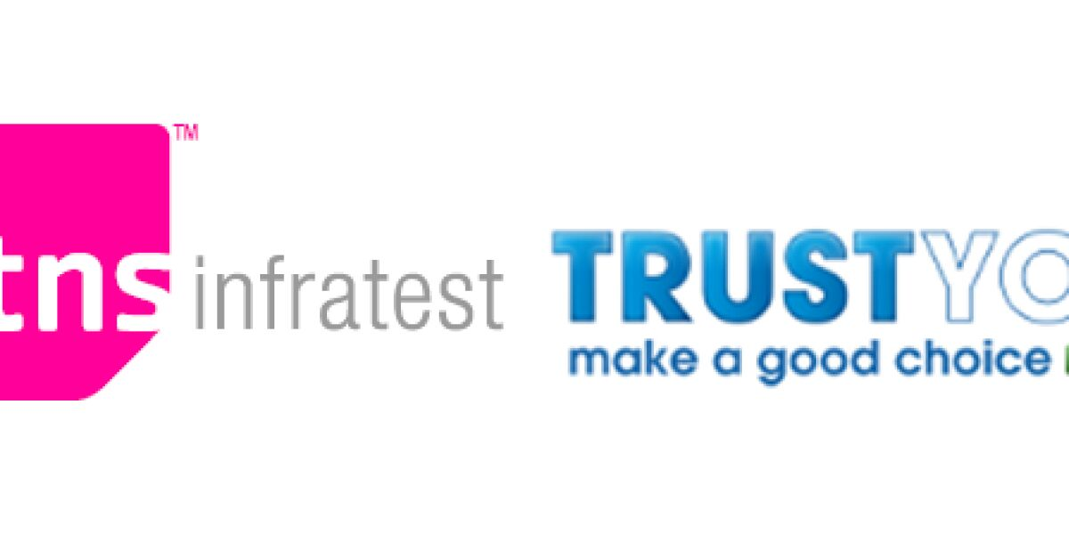 TrustYou und TNS Infratest entwickeln gemeinsames Tool
