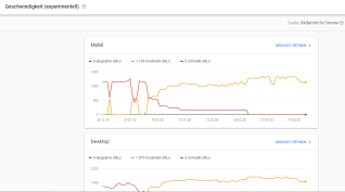 google-search-console-page-speed