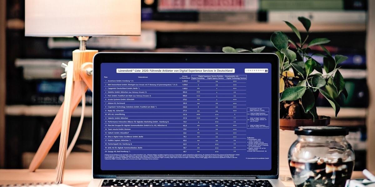 Digital Experience Ranking von Lünendonk