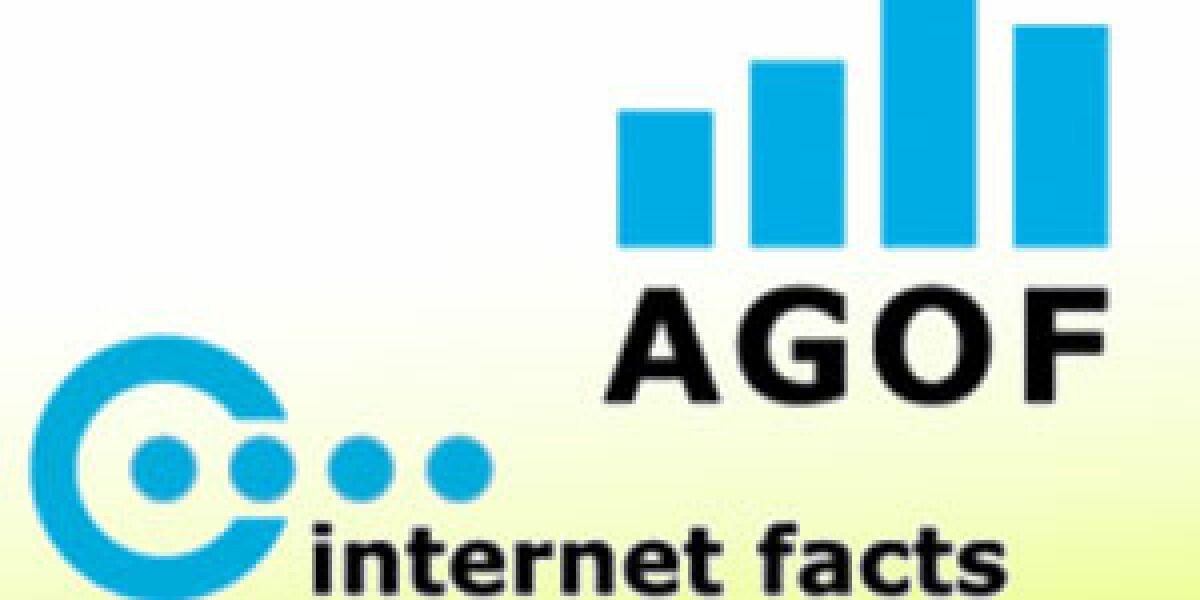 Agof-Ranking der Angebote
