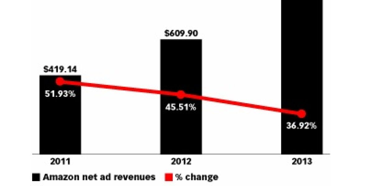 Amazons Werbeumsatz steigt