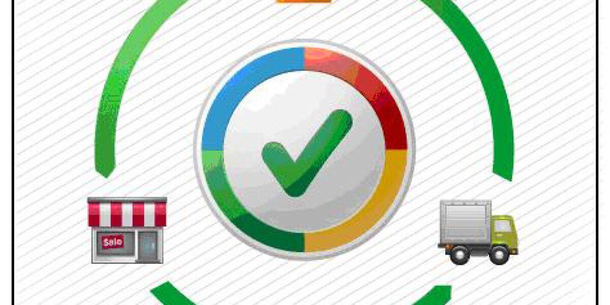 Google Trusted Stores kommt nach Deutschland