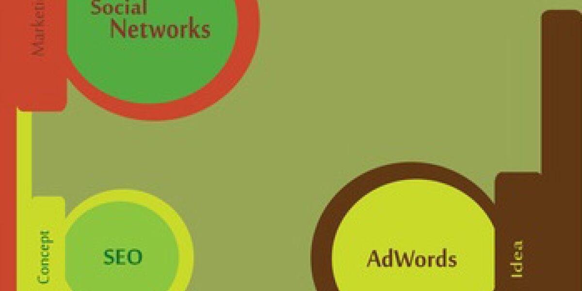 Neuer Look hinter den Kulissen von AdWords