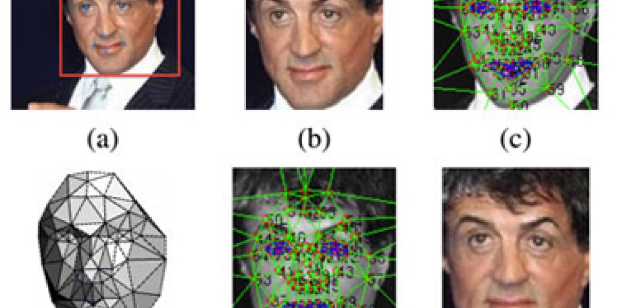 Eine neue Gesichtserkennungs-Technik von Facebook erkennt gesichter mit einer Genauigkeit von 97,25 Prozent. Zum Vergleich: Menschen erreichen eine Genauigkeit von 97,5 Prozent.