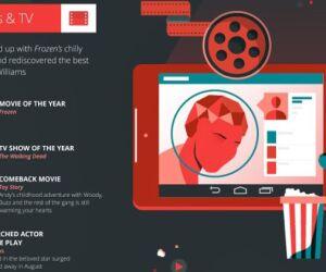 """Die besten Filme und Serien des Jahres: In dieser Kategorie vergab Google vier Auszeichnungen. Als beliebtester """"Comback Movie"""" wurde der Animations-Klassiker Toy Story ausgezeichnet."""