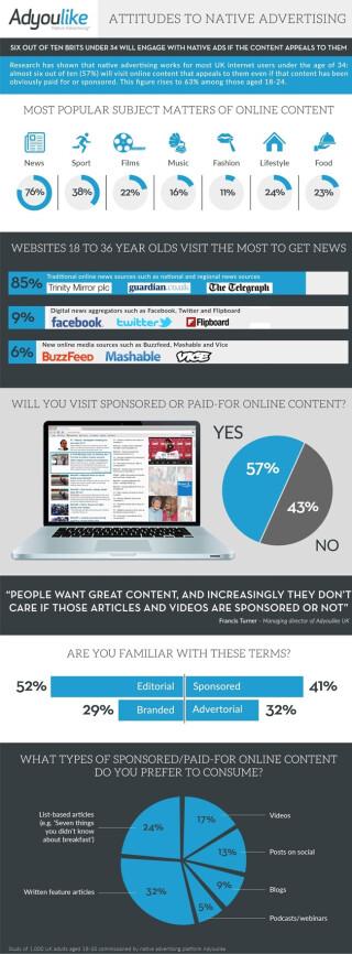 Grafik aus Studie zu Paid Content und Sponsored Posts