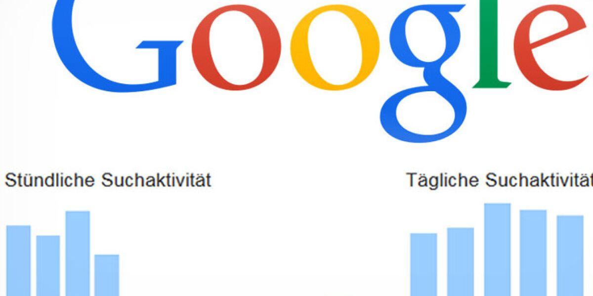 Google Suchverlauf mit Grafiken