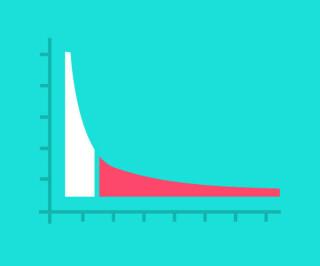 Chart Long-Tail