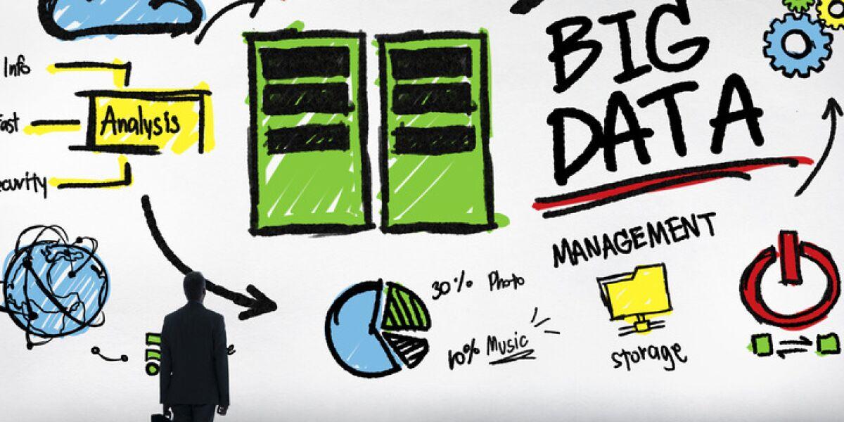 Grafik zu Big Data