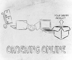 Grafik zum Order Prozess