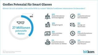 Die populärsten Anwendungsszenarien für Smart Glasses