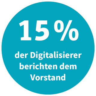 15 Prozent der Digitalisierer berichten dem Vorstand (Quelle: Heidrick & Struggles)