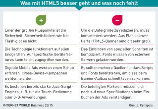 Pro und Contra von HTML5