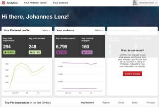 Das Pinterest Analytics Tool