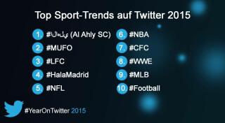 Grafik Sport