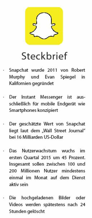 Snapchat-steckbrief