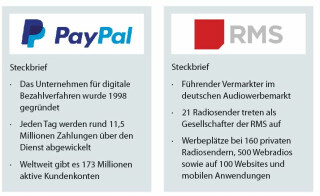 Steckbriefe Paypal und RMS