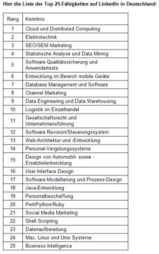 Liste von Kenntnissen
