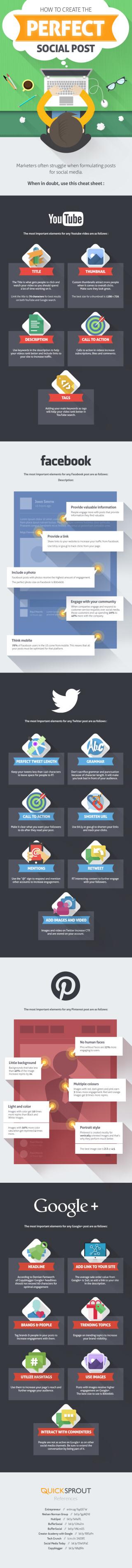 Infografik von Social Media