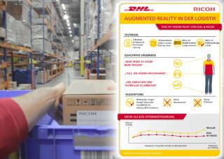 DHL Augmented Reality Logistik