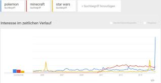 Google-Trends-PokemonGo.jpg