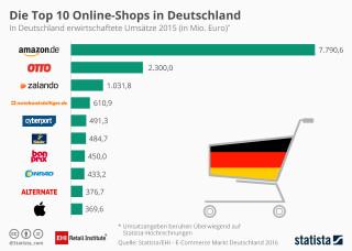Infografik-DE