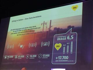 Die Erfolge der BVG-Kampagne