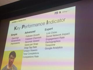 Die KPIs für Snapchat