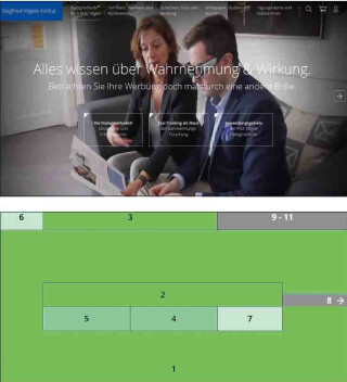 Usability Website im Fullscreen-Design und Aufmerksamkeitstest