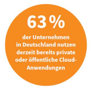 Cloud in Deutschland