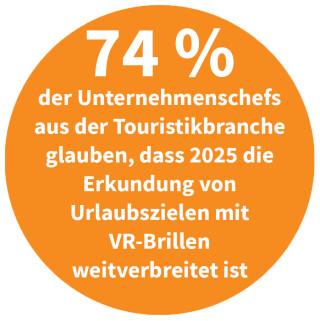 Erkundung der Urlaubsziele mit VR-Brillen