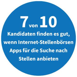 Apps von Jobbörsen für Jobsuche sind beliebt