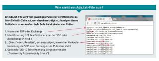 Beispiel für Ads.txt-file