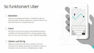 Uber-Funktion