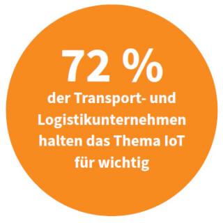 IoT in der Logistik