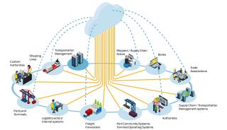 Maersk-IBM-Blockchain
