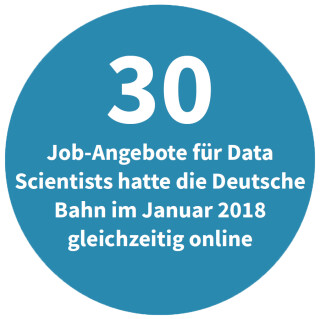 Job-Angebote für Data Scientists der DB 2018