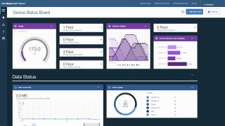 IBM Watson Dashboard der IoT-Plattform