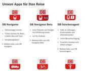 DB-Apps