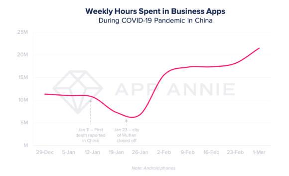 Buero-Apps