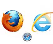 Firefox und Internet Explorer liegen gleich auf