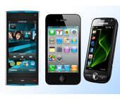 Verbreitung mobiler Betriebssysteme